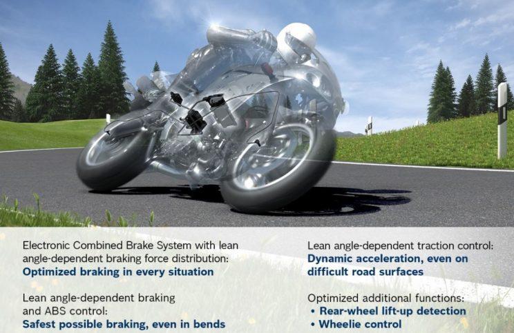 motor veiligheid gadgets bosch (1)